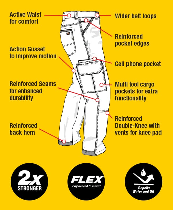 Anatomy of the Duratech pant. Active waist for comfort. Wider belt loops. Reinforced pocket edges. Action Gusset to improve motion. Cell phone pocket. Multi tool cargo pockets for extra functionality. Reinforced double-knee with vents for knee pad. Reinforced seams for enhanced durability. Reinforced back hem.